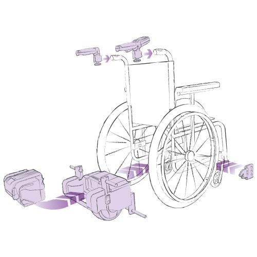 Schiebe- und Bremshilfe «Viamobil»
