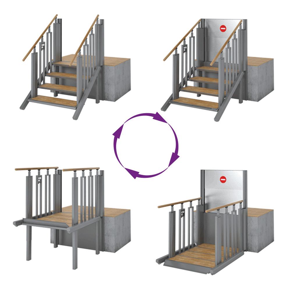 FlexStep – Lifttreppe